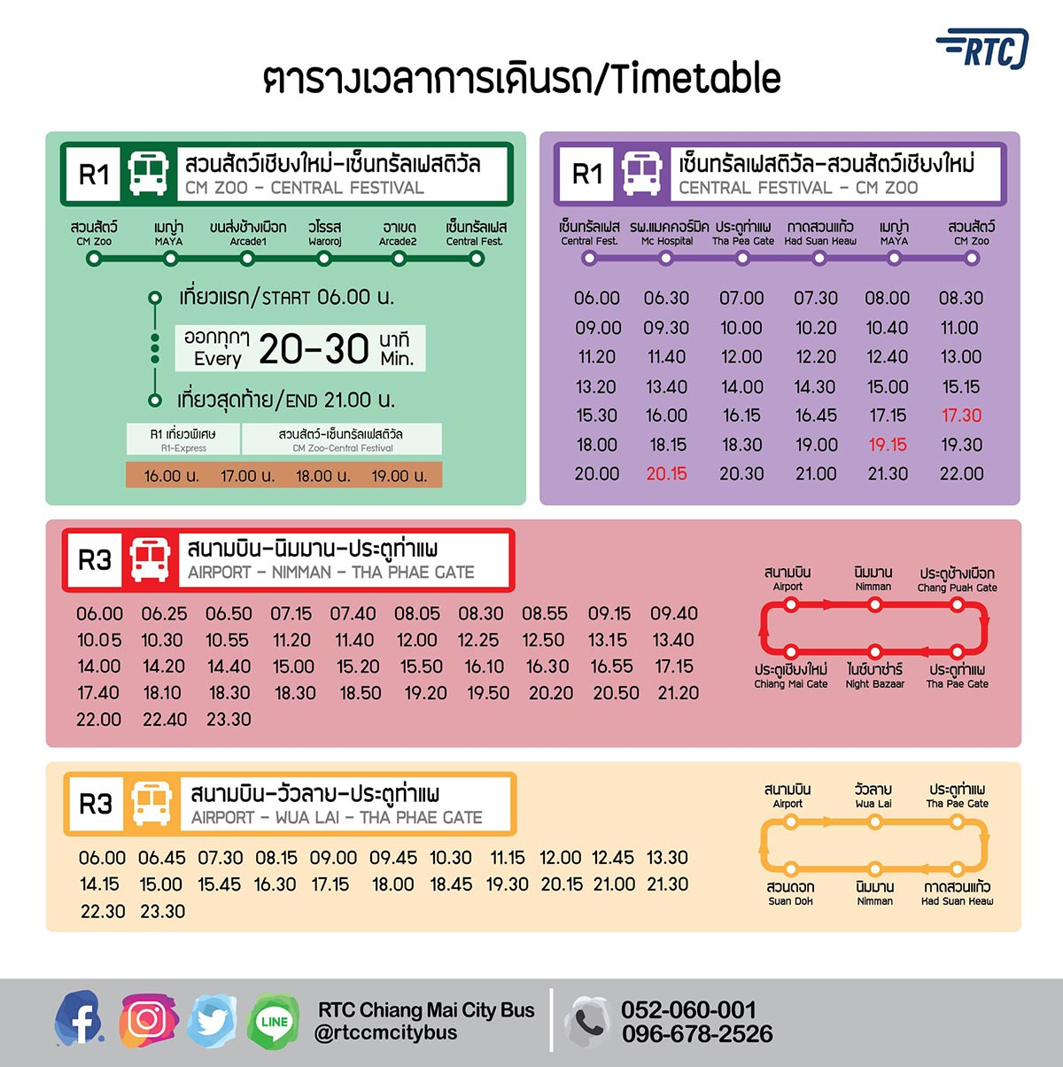 RTC Bus Chiang Mai Map